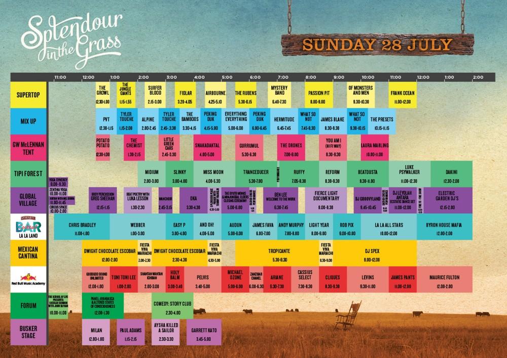 Splendour 2013 timetable Sunday
